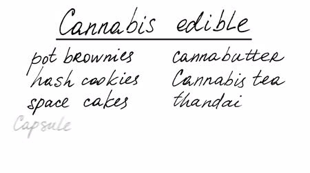 tincture : Cannabis edible. Alpha channel included. Png + alpha. Animation on marijuana. Black font on a transparent background. You can use any your background. Stock Footage
