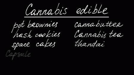 tincture : Cannabis edible. Alpha channel included. Png + alpha. Animation on marijuana. White font on a transparent background. You can use any your background.