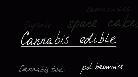 marijuana : Cannabis edible. Animation on marijuana.