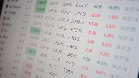 ticker : Stock market Stock Footage