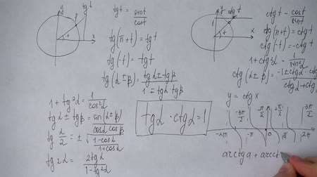 logarithm : Writing of mathematical formulas on paper. Work of the mathematician.