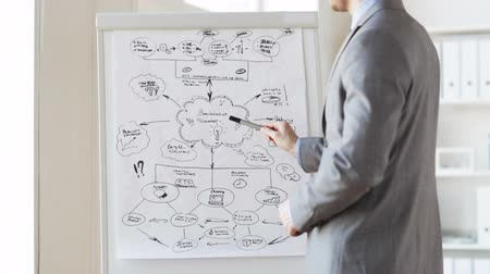 planos : business, education, people, planning and strategy concept - close up of businessman drawing scheme on flip board with marker