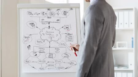 vonalvezetés : business, education, people, planning and strategy concept - close up of businessman drawing scheme on flip board with marker