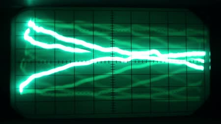 tecnologias : graphics from the screen of an oscilloscope