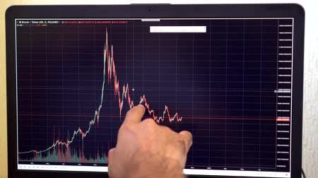 wykresy : Businessman with a laptop looking at a financial graph. Investments, trading on the stock exchange. Wideo