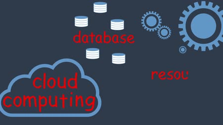 infrastrutture : Cloud computing. Mano parole scritte. Computer generated animation Filmati Stock