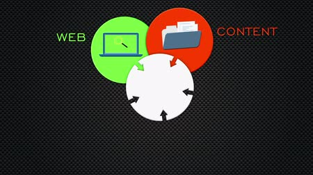 içerik : content management system concept. Computer generated animation Stok Video