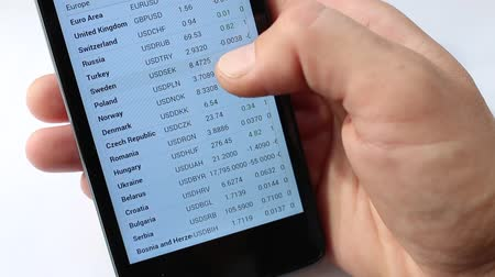 cytat : Exchange rates display in smart phone. Market Analysis. Exchange rate. Foreign exchange market. Fluctuations in exchange rates. List of circulating currencies (Europe and Asia) Wideo
