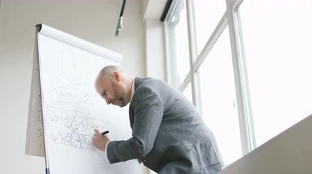 matemático : Bald Mathematician Writing Calculation on a Board