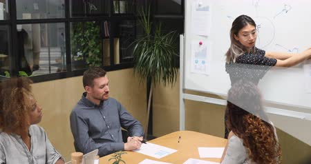 предпринимателей : Asian female manager coach speaker give business presentation on whiteboard talk to diverse colleagues presenting explain marketing plan analyze financial report at group office training in boardroom