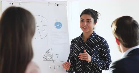 тренер : Confident young female indian manager coach speaker presenting marketing project on flip chart training business people at seminar event give whiteboard presentation during corporate workshop concept Стоковые видеозаписи