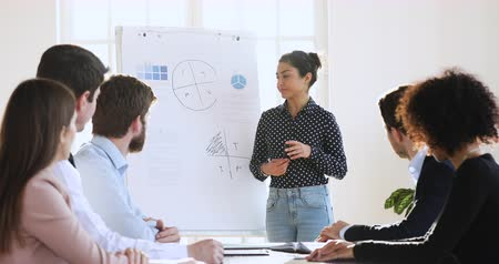 Young indian businesswoman corporate leader coach speaker give flip chart workshop presentation explaining strategy teaching multiethnic staff consult diverse team at office meeting training concept