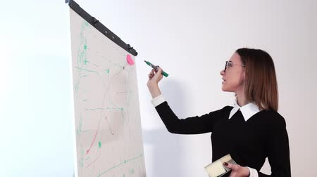 businesslady : girl in the office wrote on the white board with felt tip pen