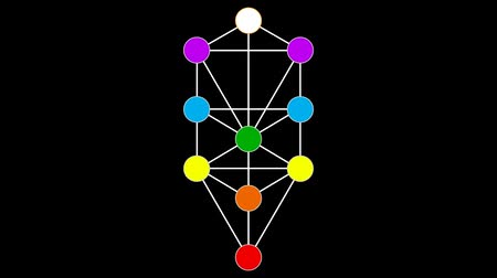 sagrado : Kabbalah Color Spectrum of the Tree of Life