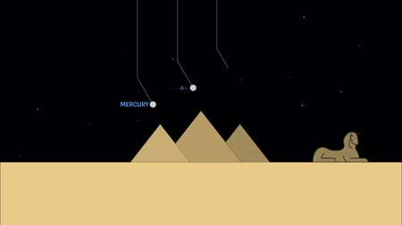 sfenks : Giza Pyramids Orion Correlation