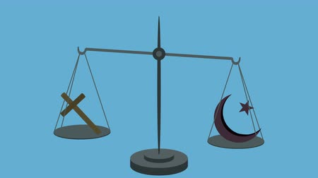 social inequality : Christianity Vs Islam on Scales in Loop