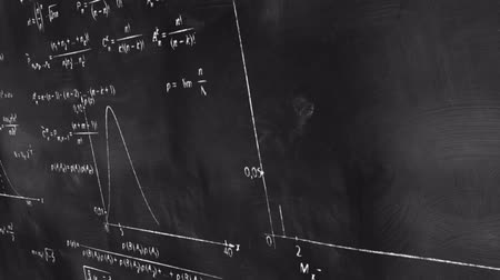 lousa : math physics formulas on chalkboard panning loop