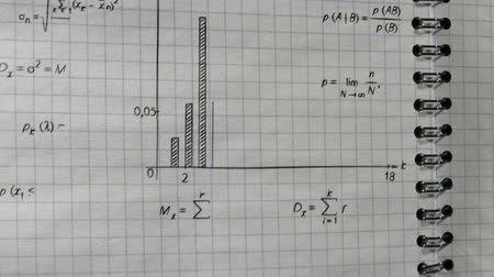 mathe : Mathematik Physik Formeln auf squared exercise book fliegende Kamera Videos