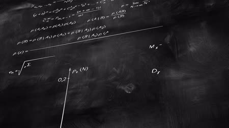 tablica : math physics formulas on chalkboard tilting loop