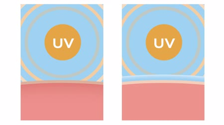 uv , ultraviolet protection graphic animation Wideo