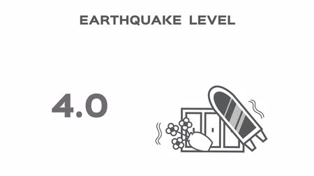 Earthquake magnitude levels scale meter  Richter  disaster graphic animation