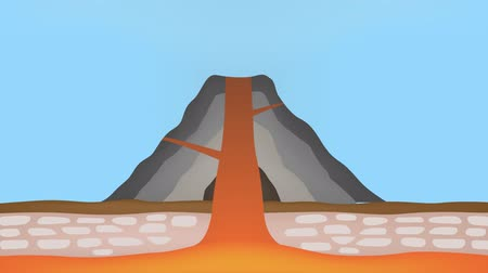 паразитный : volcano and lava infographic graphic animation