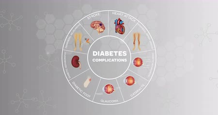 диабет : Diabetes mellitus affected organs info graphic, abstract grey scientific background. Diabetes affects nerves, kidneys, eyes, vessels, heart and skin.