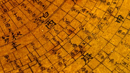 shui : Antique Chinese Feng Shui compass on turn table