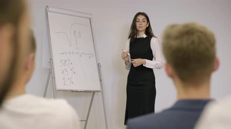 flip chart : Businesswoman presenting new project to partners with flip chart, team leader giving presentation to colleagues in boardroom, corporate business training. Workplace