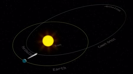 солнечный : Comet Orbit Animation. Shows The Comet Tail as it Traverses Near and Far From the Sun and Earth. Loops Perfectly. Стоковые видеозаписи