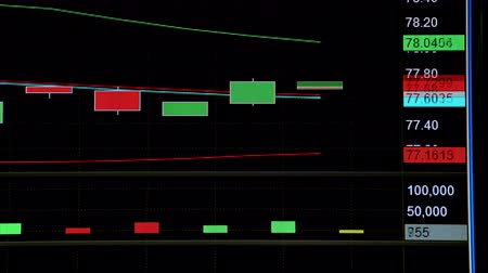 benefício : Stock Market Live Candlestick Chart Time Lapse - Shares trade on a busy market day buys on green sells on red. Stock Footage