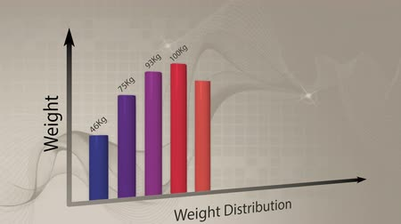 mennyiség : Bar graph forms results as it summarizes weight distribution Stock mozgókép