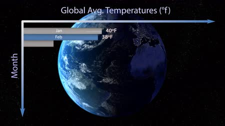 mennyiség : Bar chart forming average global temperature with a rotating planet in the background. Stock mozgókép