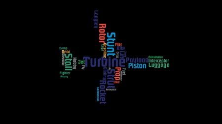 lutador : Airplane Shape Aerodome Word Cloud Text Design