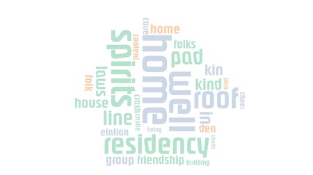 pessoal : Home And Family Green Pastels Text On White Background Word Cloud Vídeos