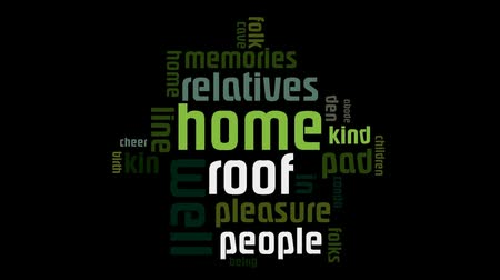 pessoal : Home And Family Green Text On Black Background Word Cloud 3 Vídeos