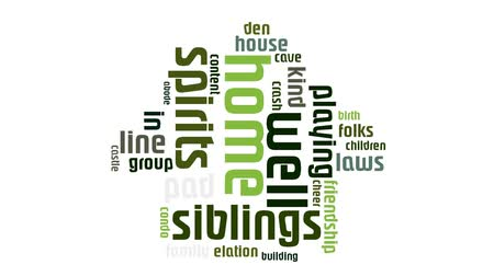 pessoal : Home And Family Green Text On White Background Word Cloud