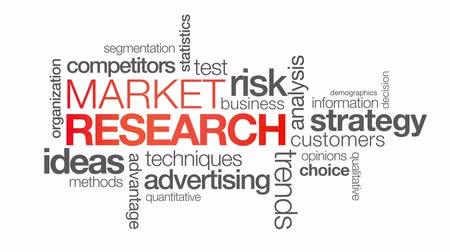 risco : Market Research Vídeos