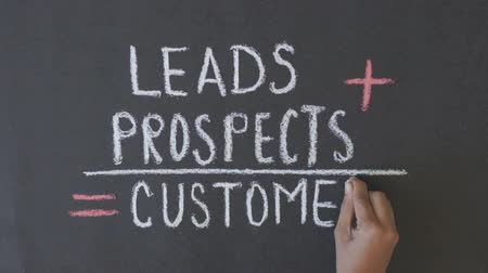 clientes : Leads, prospects, customers formula Vídeos