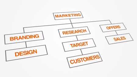 hedef : Marketing Sitemap