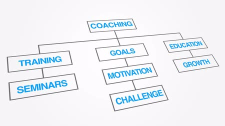 workshop : Coaching Sitemap