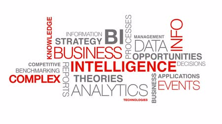 értékesítés : Business intelligence word cloud text animation