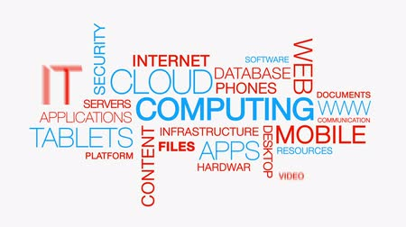 Cloud Computing word cloud animazione del testo
