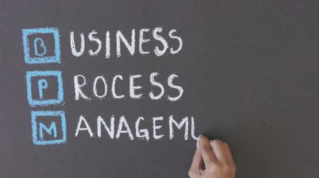 business values : Business Process Management Chalk Drawing