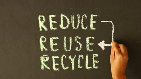 отходы : Reduce, Reuse, Recycle Chalk Drawing
