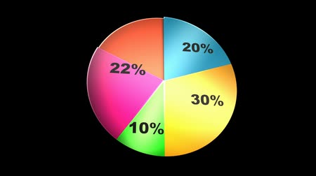 turta : Colorful pie chart graph with percentages