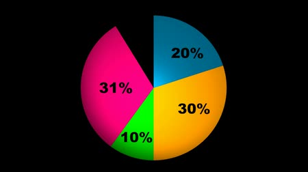 chart : Colorful pie chart graph with percentages
