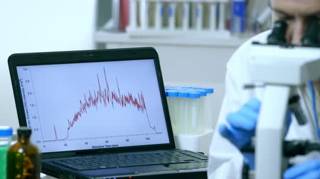 assess : A scientist working in his laboratory with focus on base peak chromatogram.