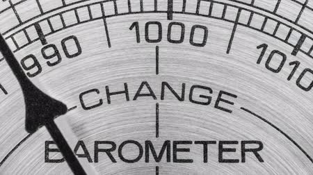barometr : Change in the Weather Barometer Macro Detail with Zoom