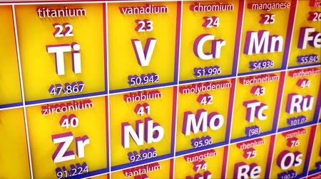 biotech : 3D Periodic table of element.